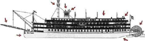 Steamboat Diagram by The Paddlewheel Steamboats Org