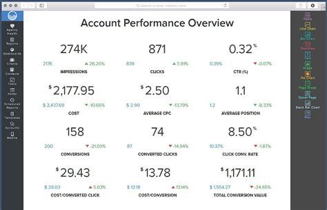 Google Adwords Report Template  Report Garden. Student Credit Card Australia. Home Contents Insurance Comparison. Intuit Quickbooks Technical Support Phone Number. X Ray Technician Schools In Dallas Texas. Mortgage Broker New Orleans Credit Card Plus. Where To Find Audiobooks On Iphone. Cleveland Hyundai Dealers Credit Score Report. High Speed Internet And Cable Packages