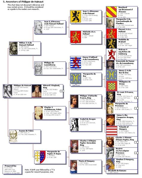 1000 Images About Family Tree On Family Trees 1000 Images About Royal Family Trees On