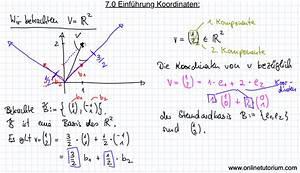 Koordinaten Schnittpunkt Berechnen Online : mathematik nachhilfe videos vorlesungen bungen vii koordinaten darstellende matrizen ~ Themetempest.com Abrechnung