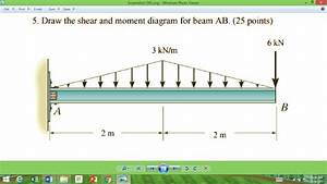 Solved  Draw The Shear And Moment Diagram For Beam Ab