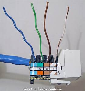 Rj45 Wall Plug Wiring Diagram Cleaver How To Install An Ethernet Jack  A Home Network
