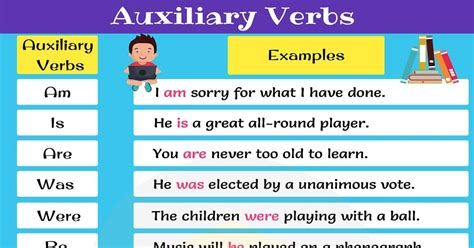 auxiliary verbs helping verbs  list examples