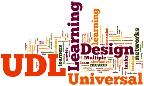 universal design for learning glenda s assistive technology information and more
