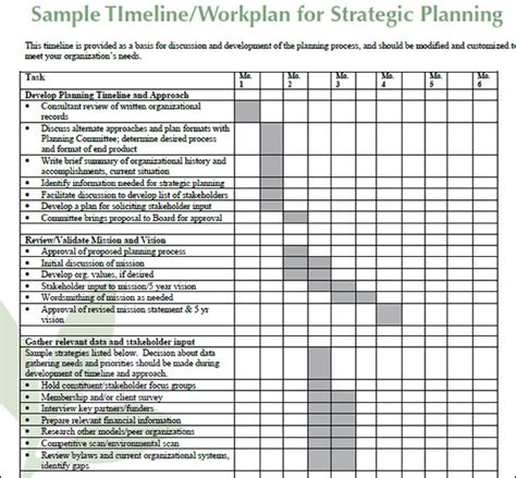 sample timeline templates   documents