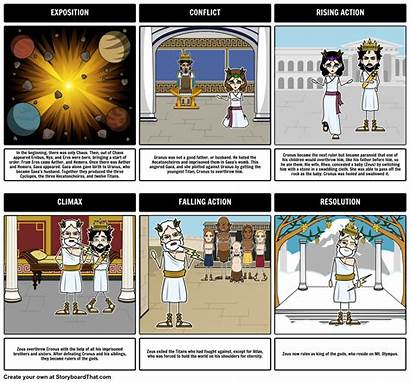 Greek Mythology Storyboard Storyboardthat Storyboards