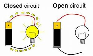 Short Circuits, Parallel Circuits, and Other Types of Circuits