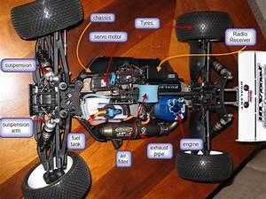 Nitro Rc Car Parts  Nitro Rc Cars