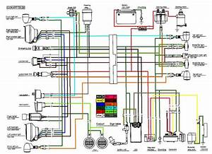 Dc Cdi Wiring Diagram