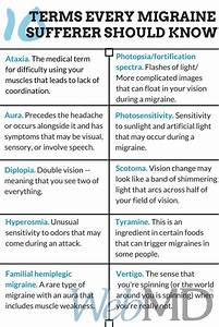 Definitions Of Migraine Terms You Should Know