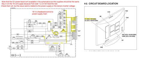 Diagram Of Sony by I A Sony Bravia Tv Model Number Kdl32v2000 The Set