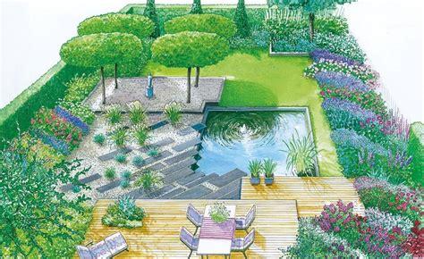 Garten Gestalten Grundriss by Gestaltungstipps F 252 R Moderne G 228 Rten узкие полосы