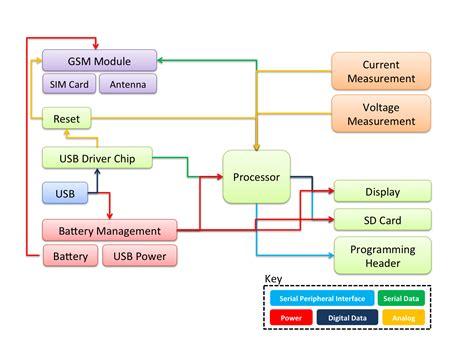 gt circuits gt systems design datagoo documentation l24160