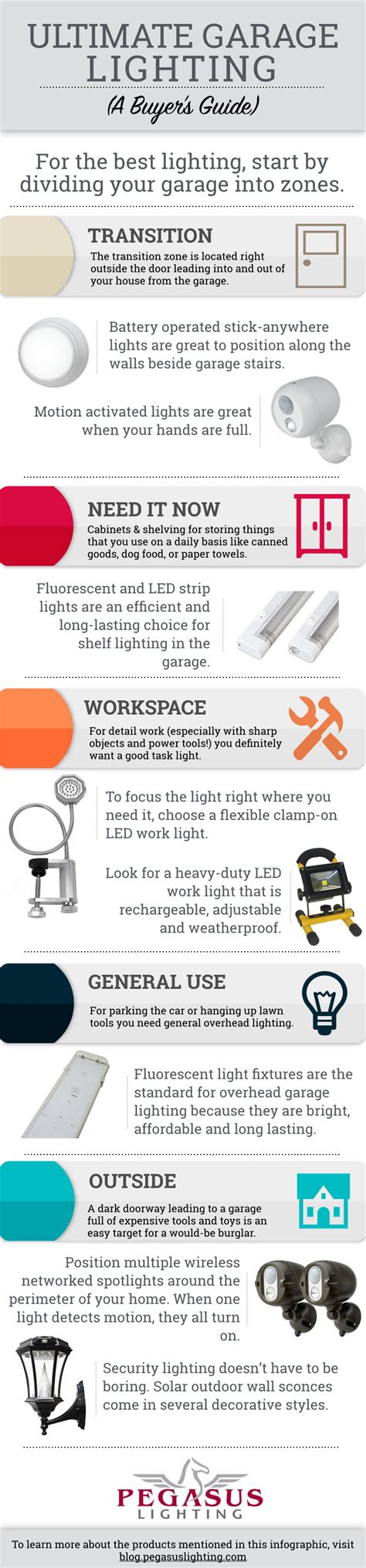ultimate guide  garage lighting  infographic