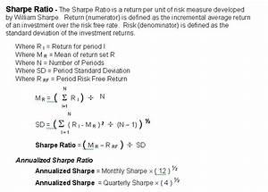 Sharpe Ratio Sharpe Ratio