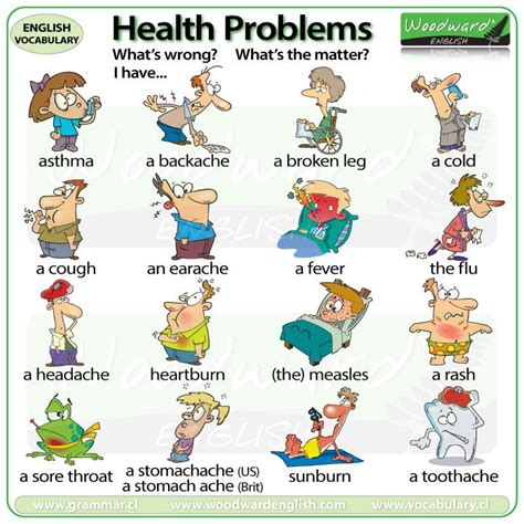 health problems vocabulary english vocabulary woodward