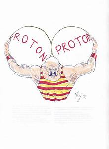 Physics Cartoons  First Pic  The Strong Nuclear Force