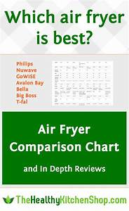 Air Fryer Cooking Charts Air Fryer Review Comparison Chart Philips Gowise