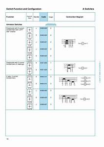 Kraus  U0026 Naimer Control Switches For Special Applications