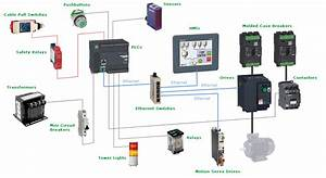 Buy Schneider Electric From Allied Electronics  U0026 Automation