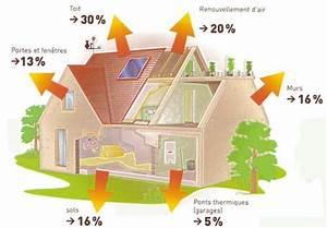 travaux d39isolation maison les demarches energies With aide pour isoler sa maison
