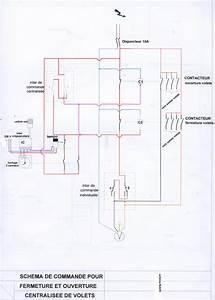 Branchement Volet Roulant électrique : conseils branchement volet roulant choisir section des ~ Melissatoandfro.com Idées de Décoration