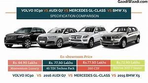 Volvo XC90 vs Audi Q7 vs Mercedes GL-Class vs BMW X5 - Specs Comparison - Gaadiwaadi com