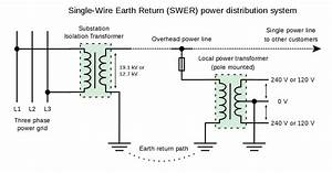 Datei Swer Power Distribution Svg  U2013 Wikipedia