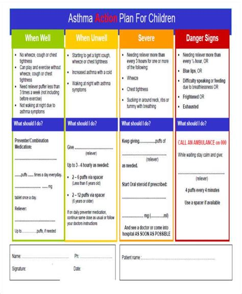 management plan templates    premium