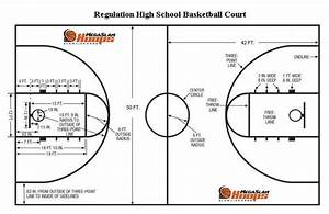 Regulation High School Basketball Court