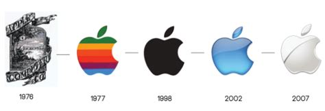 the apple logo from 1976 to 2007 mactrast