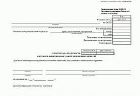 Сличительная ведомость результатов инвентаризации ТМЦ (товарно-материальных ценностей)