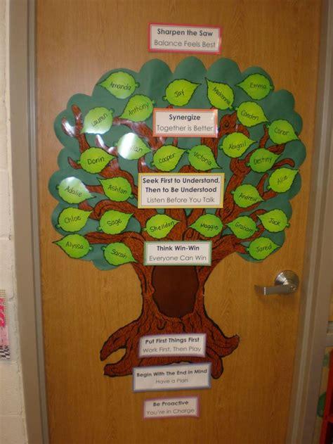 habits tree tree      classroom