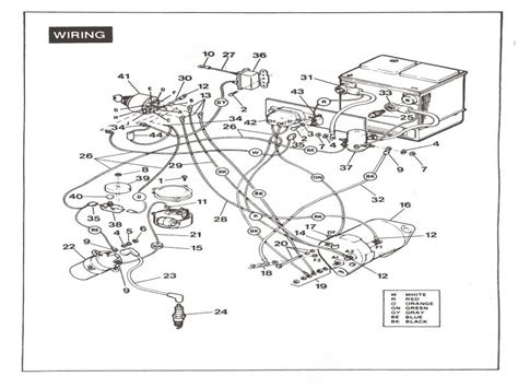 harley davidson golf cart wiring diagram wiring