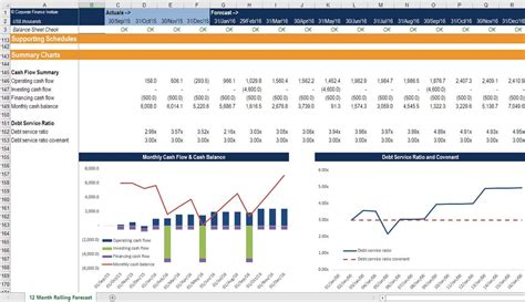 financial model template financial model template package 15 models dcf lbo m a