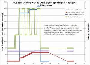 Wiring Diagram Honda City 2011 Espa Ol