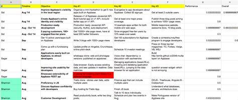 spreadsheets okr software comparison