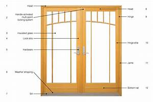 Parts Of A French Patio Door