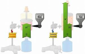 Spezifische Wärmekapazität Berechnen : spezifische w rmekapazit t von gasen maschinenbau physik ~ Themetempest.com Abrechnung