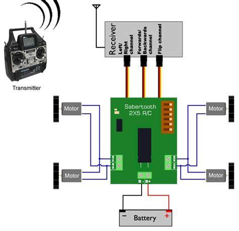 Rc Receiver Wiring Diagram by Motor Controller Forum Community Ez Robot