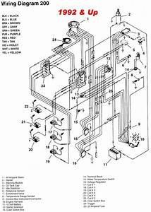 Mercury Throttle Control Box Diagram  U2014 Untpikapps
