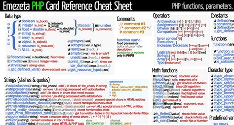 a list of amazing php cheat sheets graphicbubbles