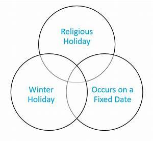 Us Holidays Venn Diagram Quiz