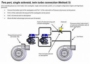 Twin Turbo Guys - Vacuum Line Routing For Boost Controller  - Corvetteforum
