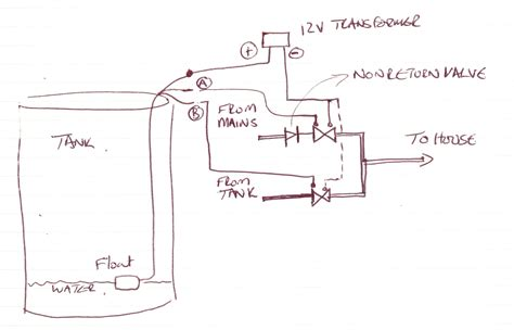 Wiring 2 Schematic In One Box Diagram by Float Switch Wiring Schematic Diagram Lovely Septic Tank