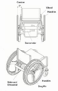 Schematic Drawing Of Assistive Wheelchair  Front View