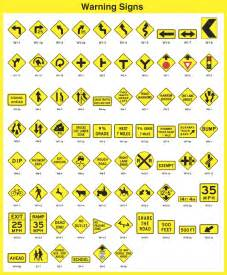 Warning Traffic Signs and Meanings