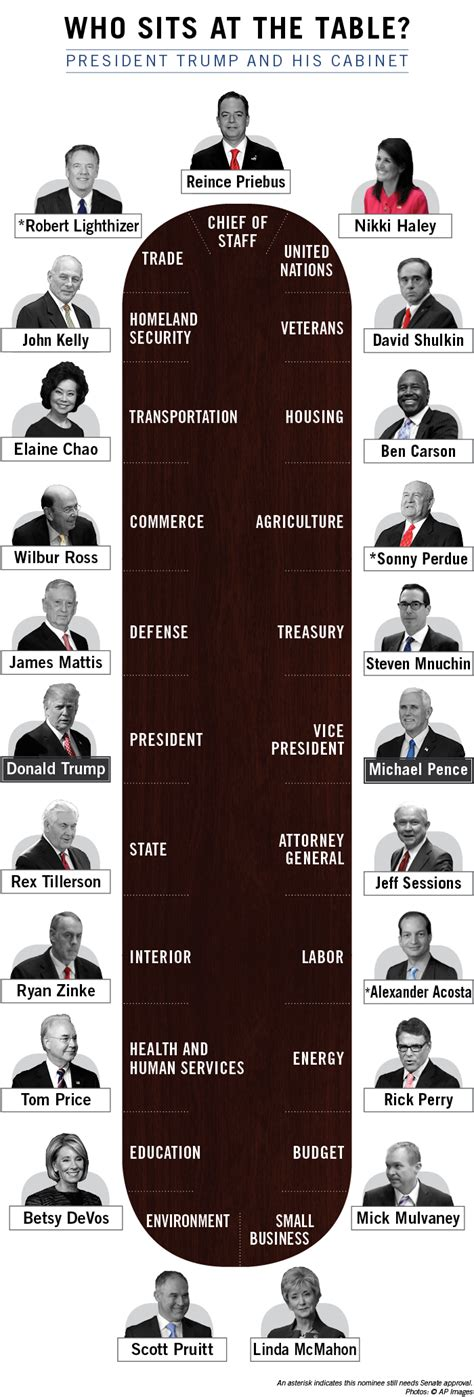 the presidents cabinet the presidential cabinet explained shareamerica