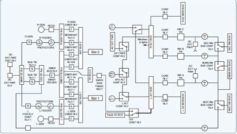 Wiring Diagrams Wire Types Aircraft Electrical