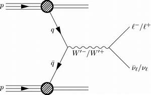 Feynman - Feynmp-auto Line Length And Angle - Tex